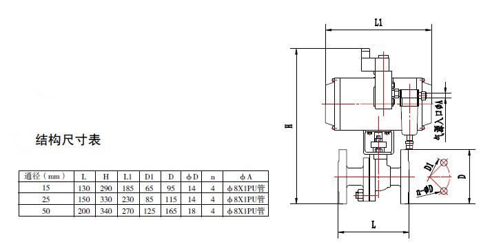 简介 VR系列气动球阀是在国外先进技术的基础上,特殊设计,精心制造的产品。它是以压缩空气为动力,阀杆带动球芯在阀体内转动90度,就可以实现全开全关的动作。适用于石油,化工,制冷,钢铁,电力,制药,造纸等工业自动控制系统中作远距离集中控制和就地控制 。 主要特点 1、开关操作迅速。 2、采用PTFE弹簧储能圈与PTFE填料双重密封。 3、压力损失小。 4、使用寿命长。 主要技术参数 1、适用介质:气态及液态中性流体介质 2、介质温度:-40~+150。 3、环境温度:+5~+60。 4、阀体材质:铸钢/